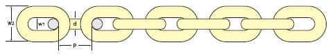Chain-Grade-80-p2